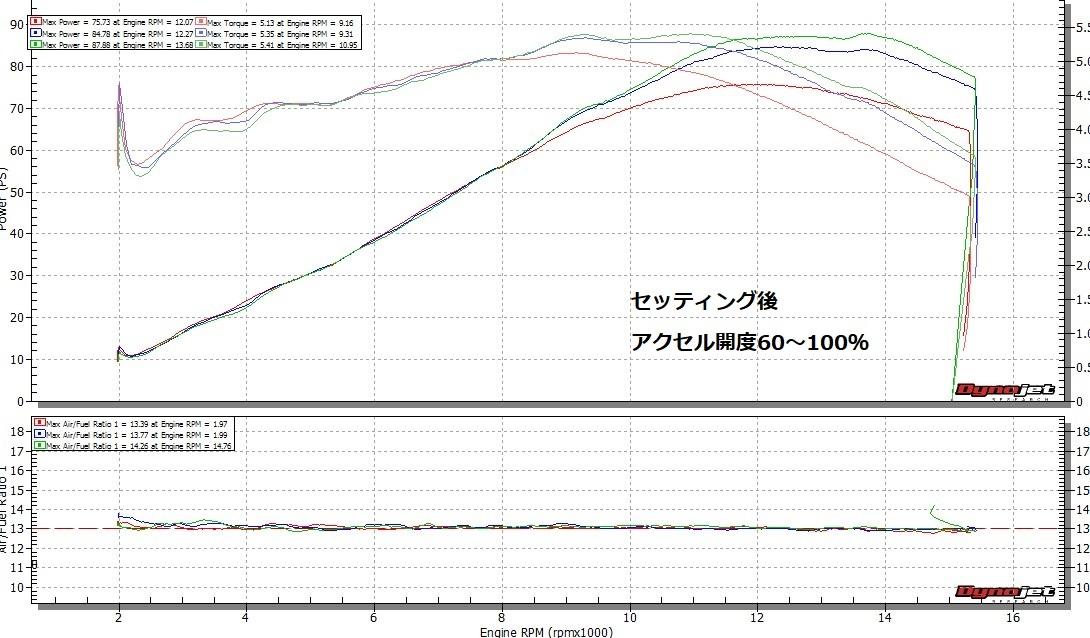 2013 CBR600RR パワーアッププラン⑤_e0114857_10114960.jpg