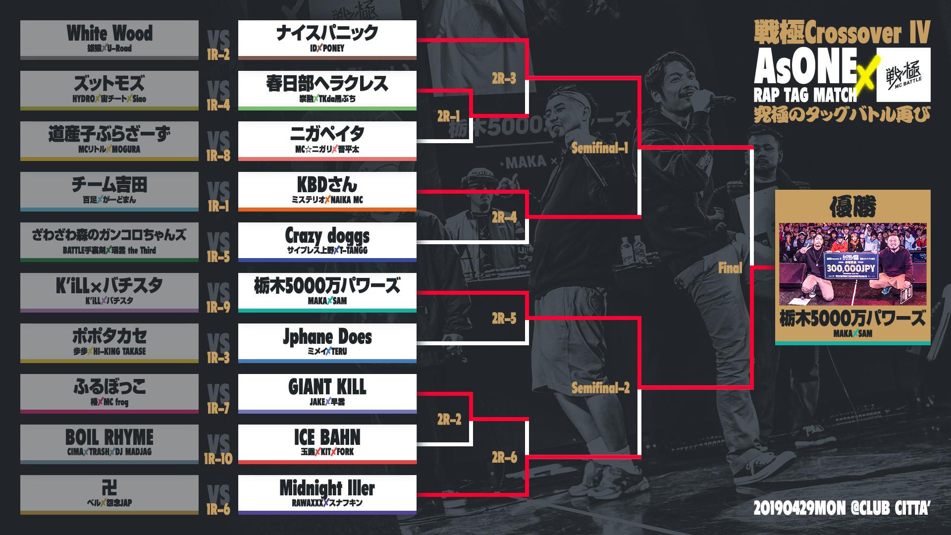 4/29戦極Crossover Ⅳ AsONE×戦極MCBATTLE 優勝は...._e0246863_01205108.jpg
