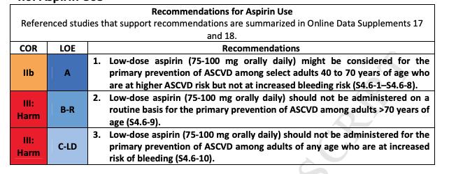 ACC/AHAから心血管疾患の一次予防に関する包括的なガイドラインです。一度は目を通すことをお勧めします_a0119856_12331431.png