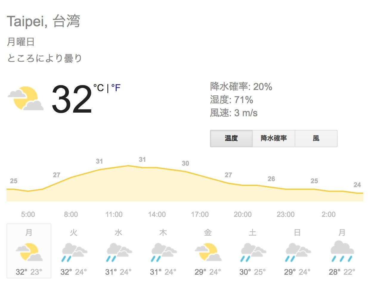 Hanaの台湾レポート2019〜その2〜「太陽神」オレってすごい?_a0037910_05433742.jpg