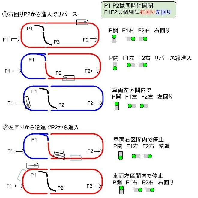 Nゲージ リバース線開通_c0063348_05474453.jpg