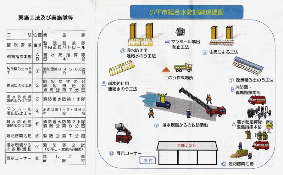 小平市総合水防訓練_f0059673_21074171.jpg