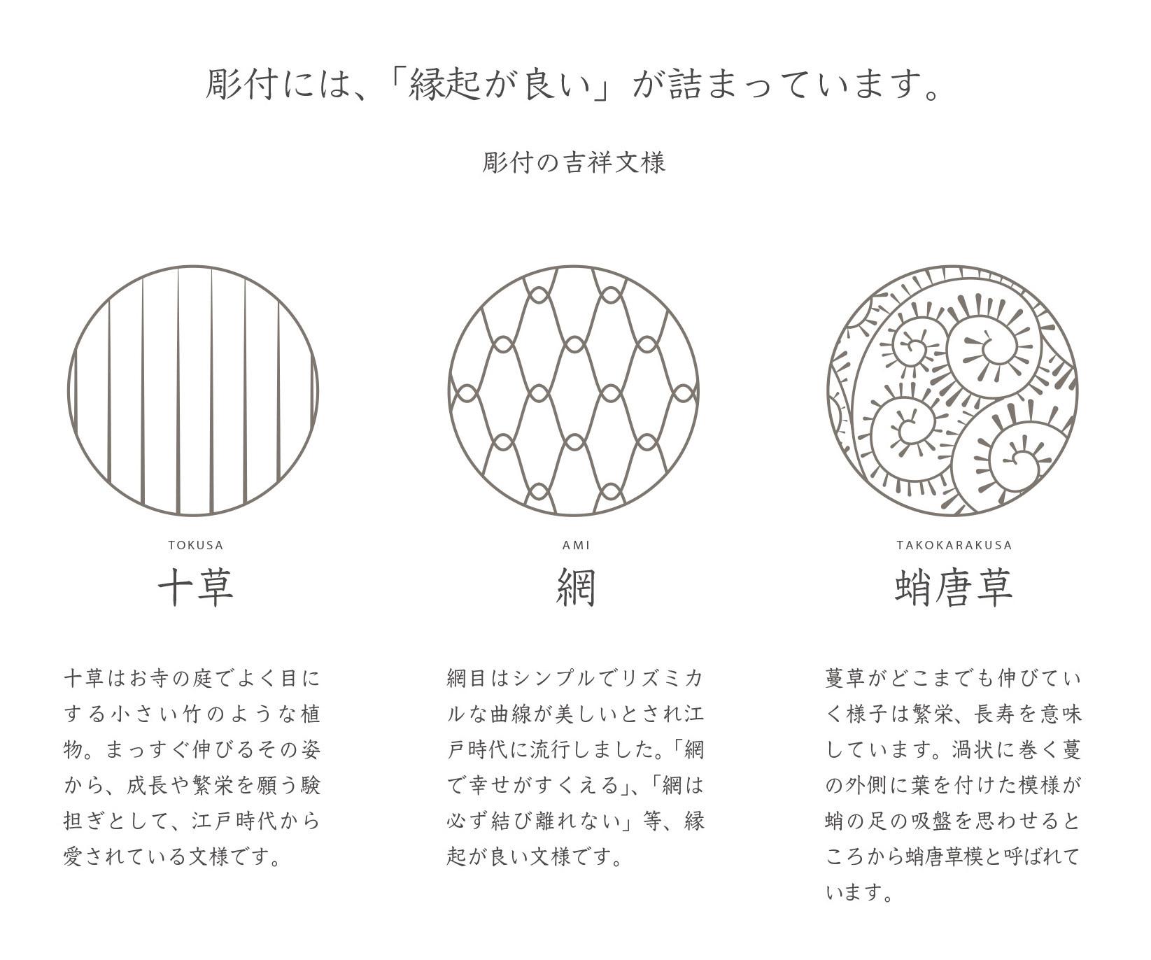 豚肉と白菜の味噌バター炒め_f0220354_11103014.jpeg