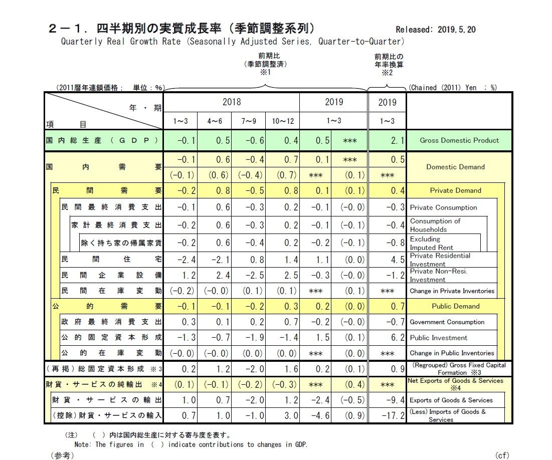 日本が再び30年前の過ちを繰り返さないために_d0044584_05265241.jpg