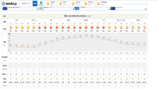 今週末の天気と気温(2019年5月23日):新緑が抜群にきれいです_b0174425_18171827.png