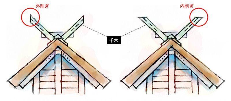 住吉大社(その2)本殿周辺_c0112559_08204120.jpg