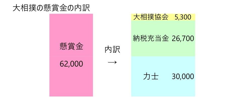 令和最初の大相撲は 朝乃山 が優勝!_a0185081_19573606.jpg