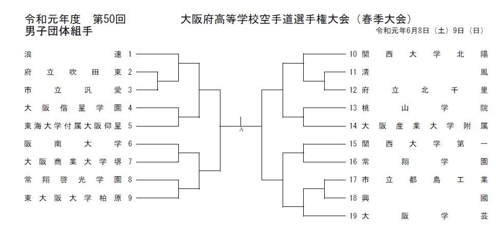 R1インターハイ大阪府予選 抽選会_e0238098_16490540.jpg