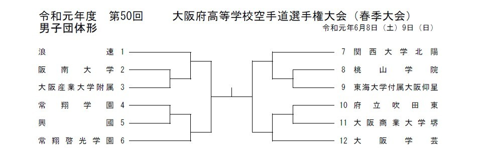 R1インターハイ大阪府予選 抽選会_e0238098_16495164.jpg