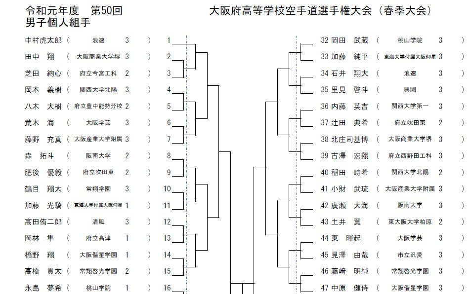 R1インターハイ大阪府予選 抽選会_e0238098_16501230.jpg