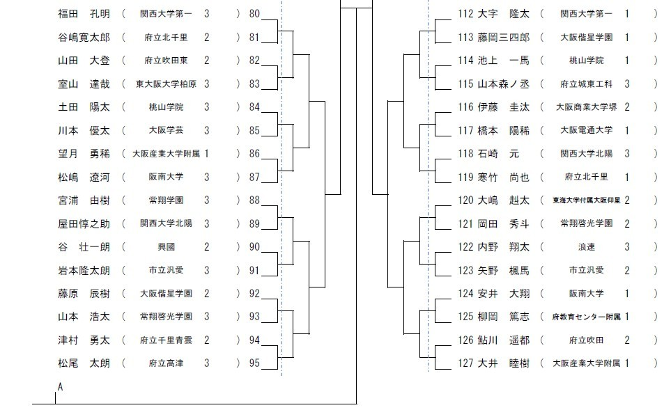 R1インターハイ大阪府予選 抽選会_e0238098_16504428.jpg