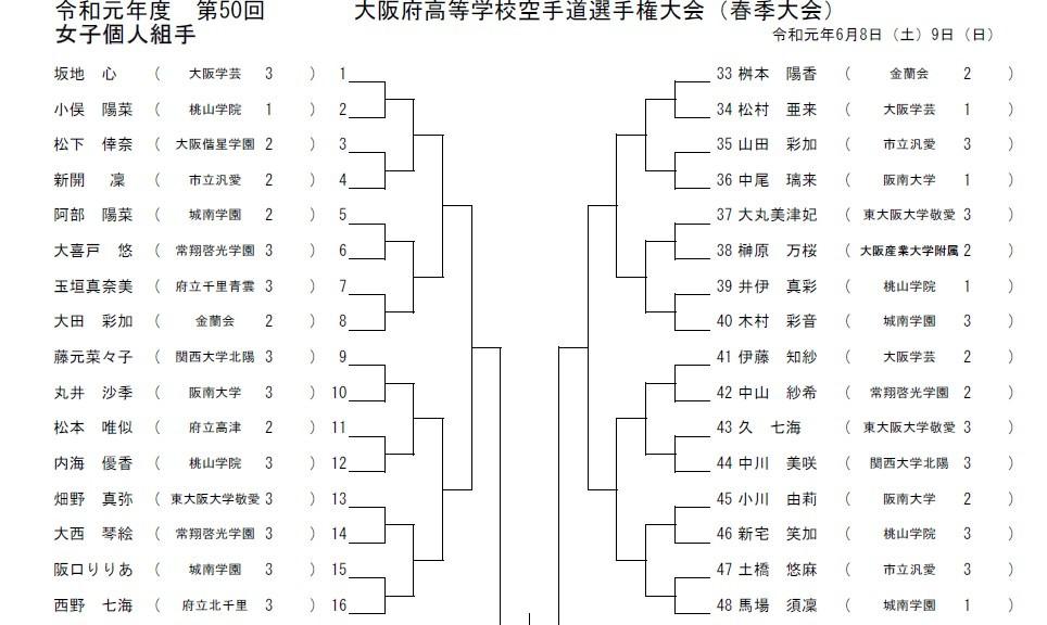 R1インターハイ大阪府予選 抽選会_e0238098_16505717.jpg