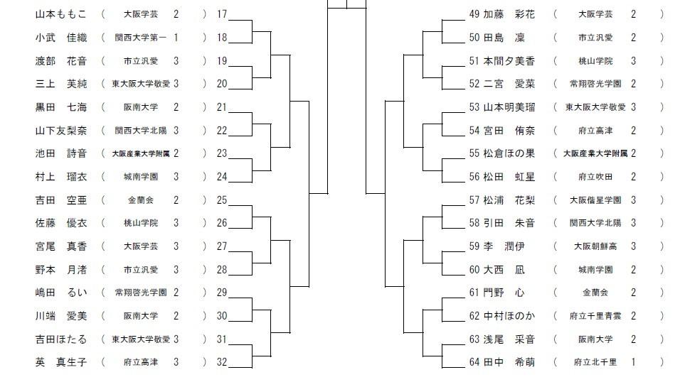 R1インターハイ大阪府予選 抽選会_e0238098_16510959.jpg