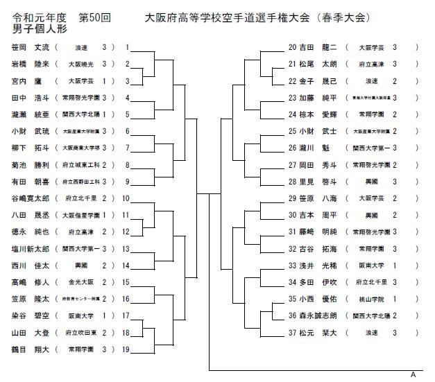 R1インターハイ大阪府予選 抽選会_e0238098_16512289.jpg