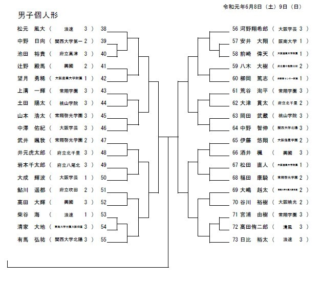 R1インターハイ大阪府予選 抽選会_e0238098_16513184.jpg