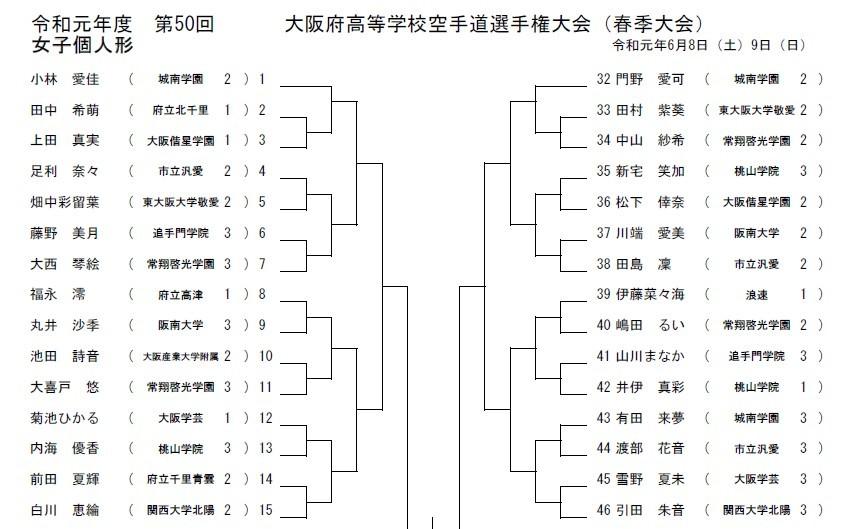 R1インターハイ大阪府予選 抽選会_e0238098_16520253.jpg