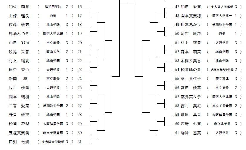 R1インターハイ大阪府予選 抽選会_e0238098_16521139.jpg