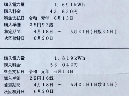 5月太陽光発電96,872円_e0054299_15440936.jpg