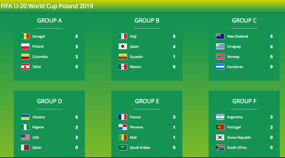 サッカーU20W杯ポーランド大会ラウンド2:日本はメキシコに快勝で1勝1引!次は強豪イタリア戦!_a0348309_15405118.png