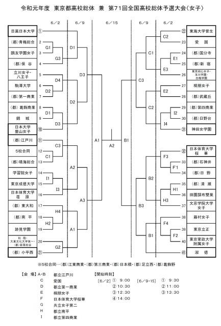2019東京IH予選組み合わせ_b0249247_21200609.jpg
