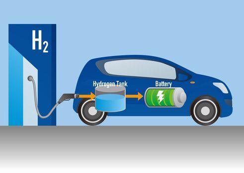 水素は化石燃料の代替エネルギーとなり得るのか_d0174710_15152637.jpg