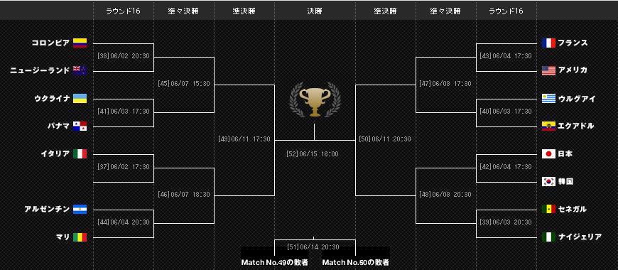 サッカーU20W杯ポーランド大会ラウンド3続き:韓国は2勝1敗で日本と対戦!日本の暗雲!?_a0348309_1552305.png