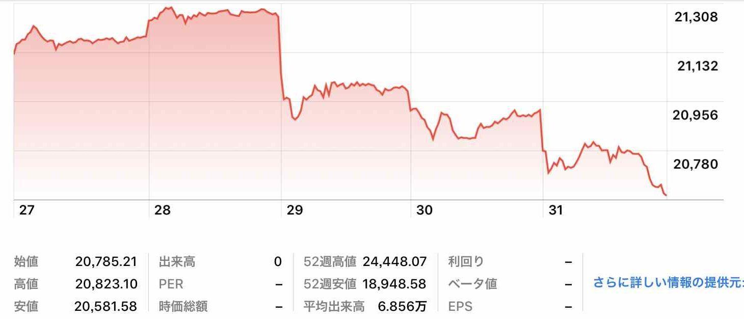 週末は底見えずで株価が下がったのですがそんなの関係なく運動会_c0025115_22121563.jpg