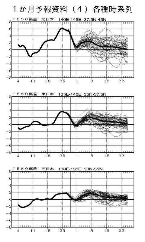 異常天候早期警戒情報(2019年5月30日発表)_e0037849_07302466.jpg