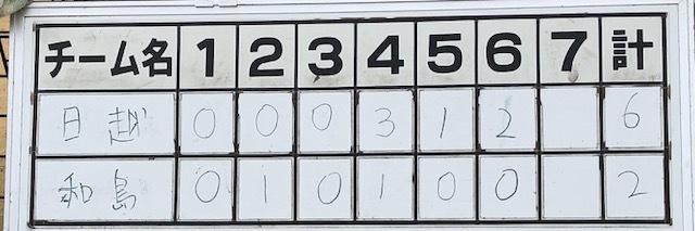 6月2日 スポ少B大会結果です! vs和島ベースボールクラブさん_b0095176_15491045.jpeg