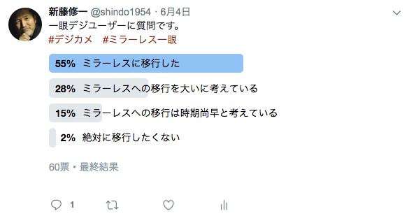 2019/06/05 Twitter上でのアンケート:ミラーレスとクリップオンストロボ_b0171364_12121090.png
