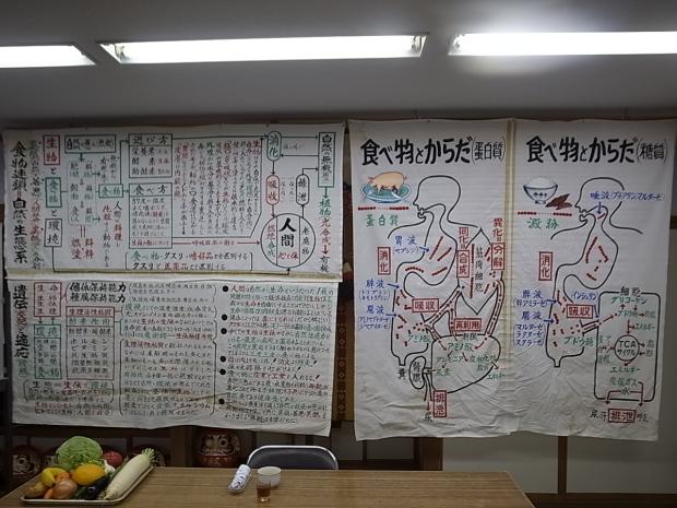 大高酵素 北海道工場見学_f0197703_17080037.jpg