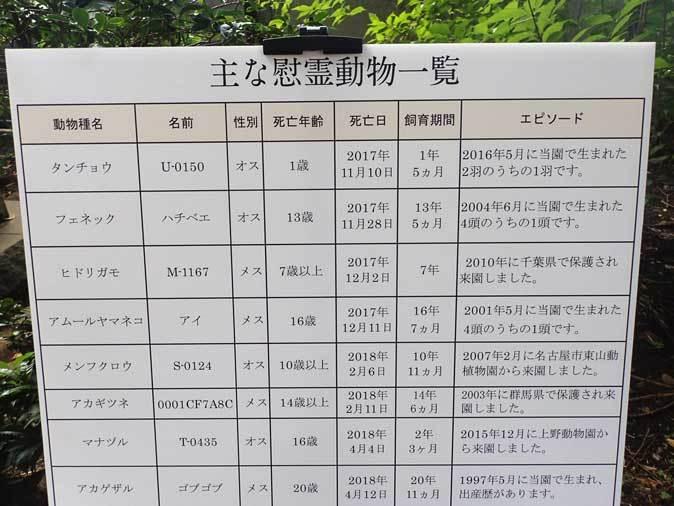 井の頭自然文化園 動物慰霊祭( September 2018)_b0355317_12070919.jpg