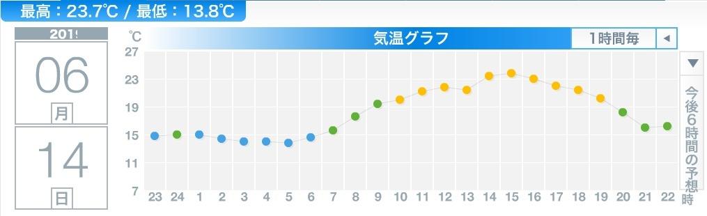 天気は晴朗なれど風強し_c0025115_22552989.jpg