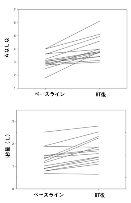 右中葉の気管支サーモプラスティは可能_e0156318_11423675.png