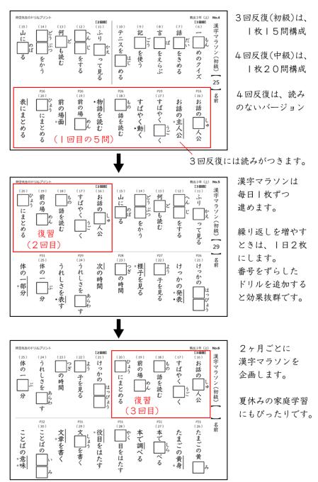 夏休みの漢字マラソン(学校図書対応版)_d0201458_14353396.png