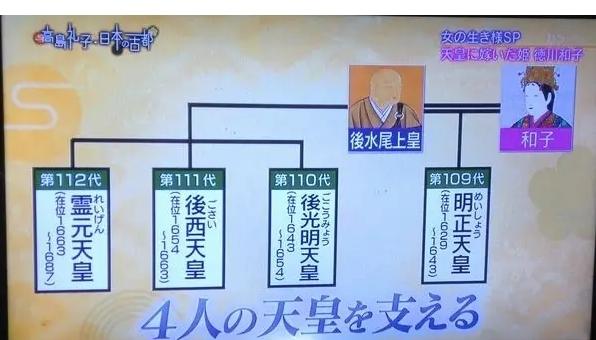 徳川のルーツを探っていくと、トンデモないことがわかってきた!NHK「日本人のおなまえ」が調べない徳川!対馬の宗家と長崎歴史博物館での朝鮮通信使の歴史が決定的!明治維新の秘密も!_e0069900_11134985.jpg