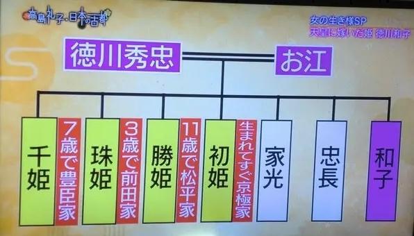 徳川のルーツを探っていくと、トンデモないことがわかってきた!NHK「日本人のおなまえ」が調べない徳川!対馬の宗家と長崎歴史博物館での朝鮮通信使の歴史が決定的!明治維新の秘密も!_e0069900_11141833.jpg