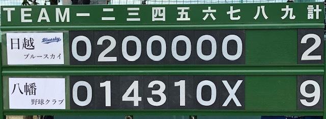 6月15日(土)練習試合結果です! vs八幡野球クラブさん_b0095176_12392182.jpeg
