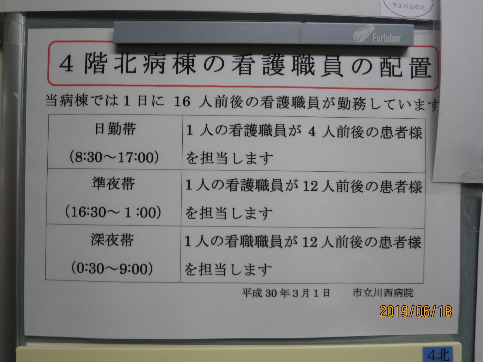 市民からの請願をバッサリ 💦「市民に病院の情報は届いているか」4階北病棟(37床)は5月1日から休床中 💦_f0061067_23115518.jpg