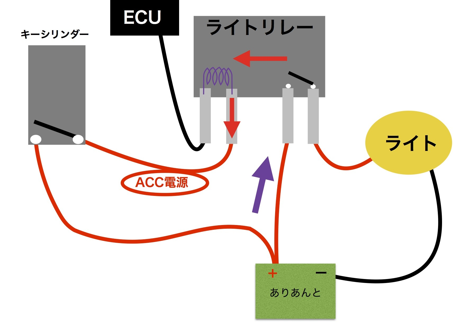 【DB7】サーミスタ回路 ACC電源がアレの件。原因はリレーだ!!_e0159646_05203410.jpg