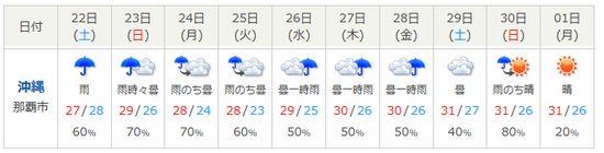 夏至✱今日のbento((*'~'*))♪_c0139375_1412222.jpg
