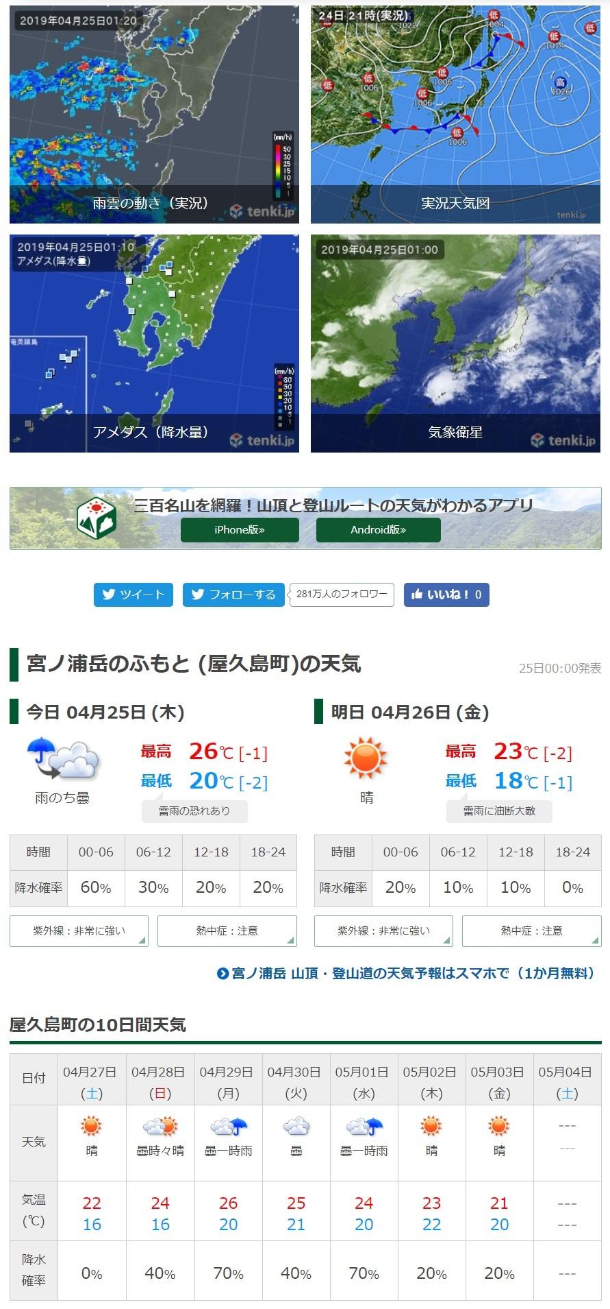14 屋久島 日間 天気 福井(福井県)の10日間天気・18日間天気予報  