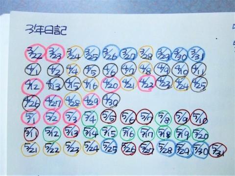 猫町と3年日記・その34(平成から令和の記録)。_f0220714_16365865.jpg