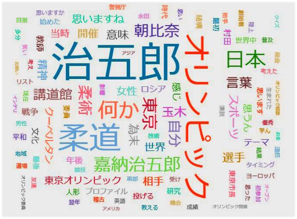 夢と野望の人生・嘉納治五郎_f0103459_8595239.jpg
