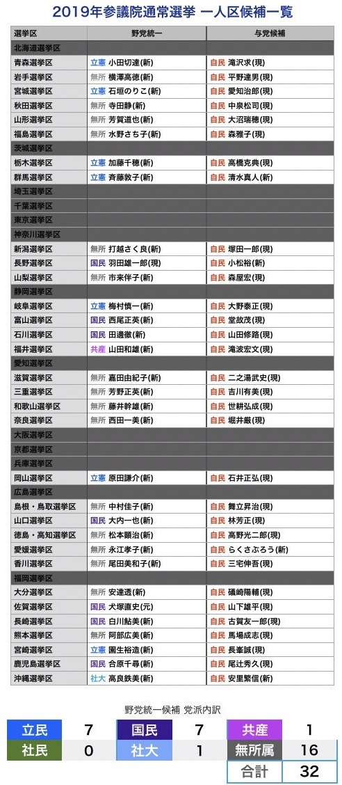日本のマスゴミが報じないのは日本人が知るべき情報_d0044584_21050622.jpg