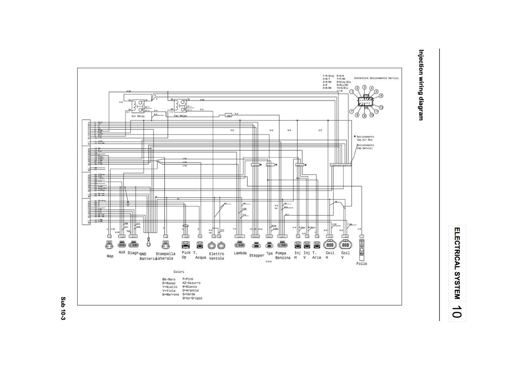 【DB7】配線図拡大化_e0159646_05262998.jpg