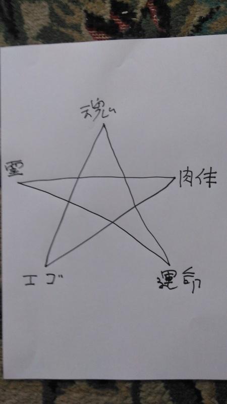 将棋は「 太陽神との一体化を教える 」ゲーム_d0241558_13174226.jpg