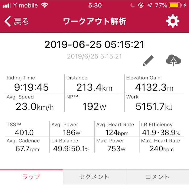 2019.06.25「200km、4,000up」_c0197974_05410163.jpg