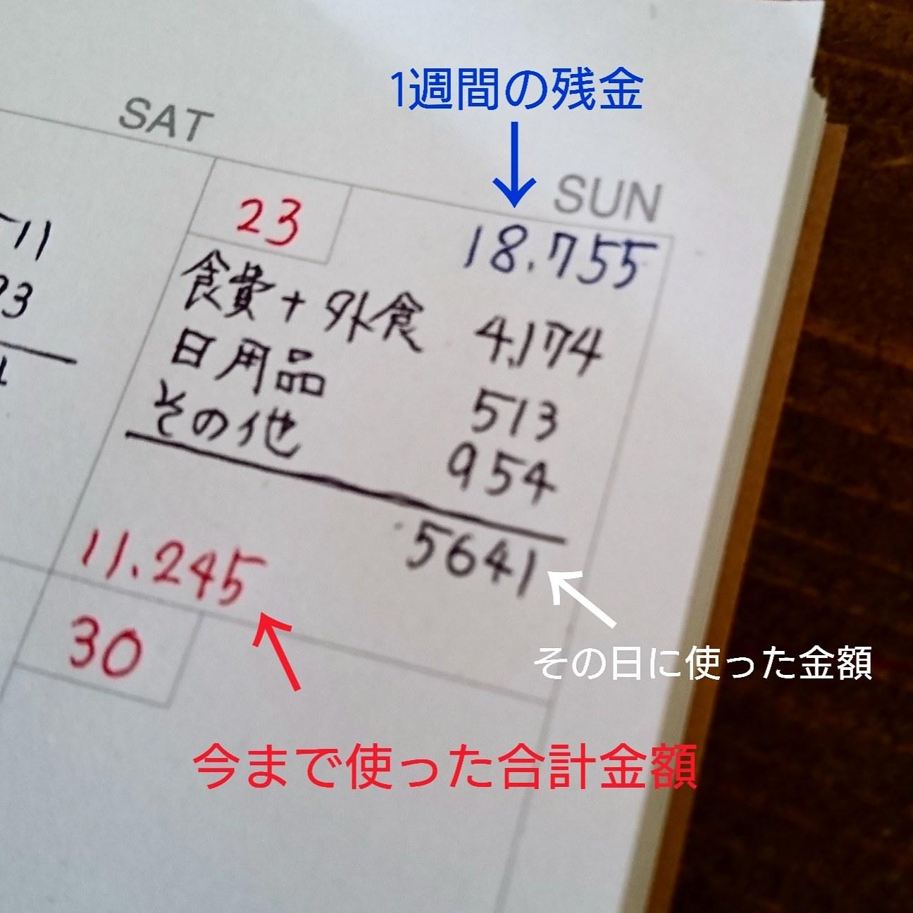 ++無印のノート・マンスリーを使って暮らしの見直し*++_e0354456_15011882.jpg