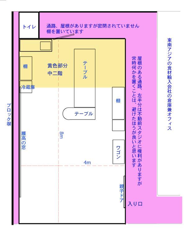 2019/06/29 不動前のスタジオ、どなたか引き継ぎませんか?_b0171364_18130610.jpg